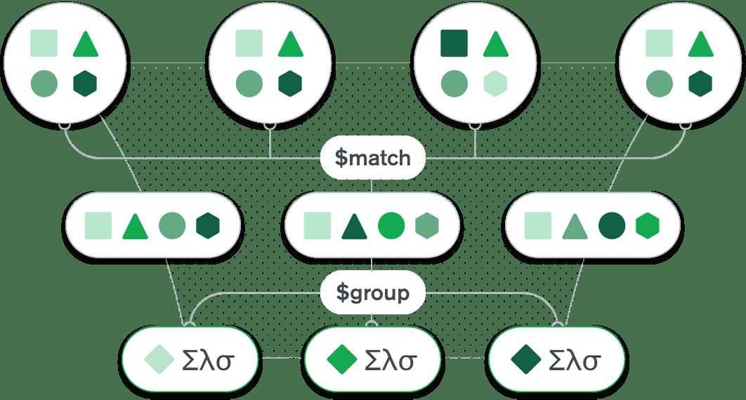 Powerful Aggregation Framework