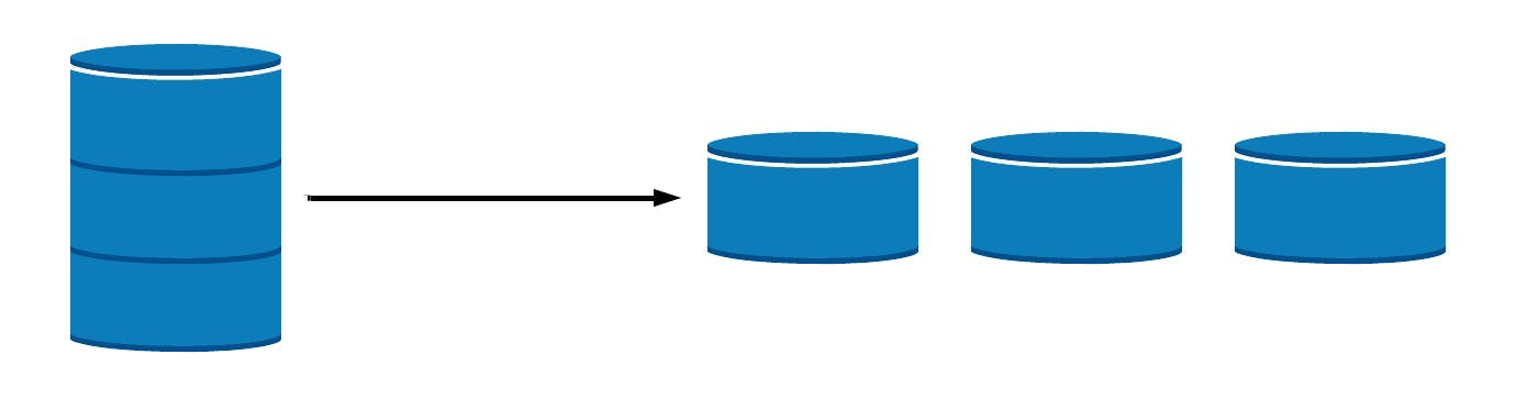 horizontal scaling in sharding illustration