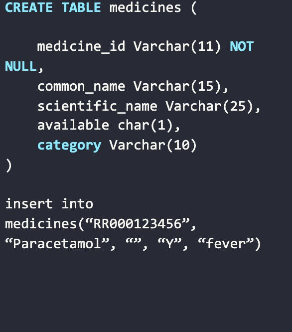 example of SQL create table / insert into statements to add medicine to a pharmacy database