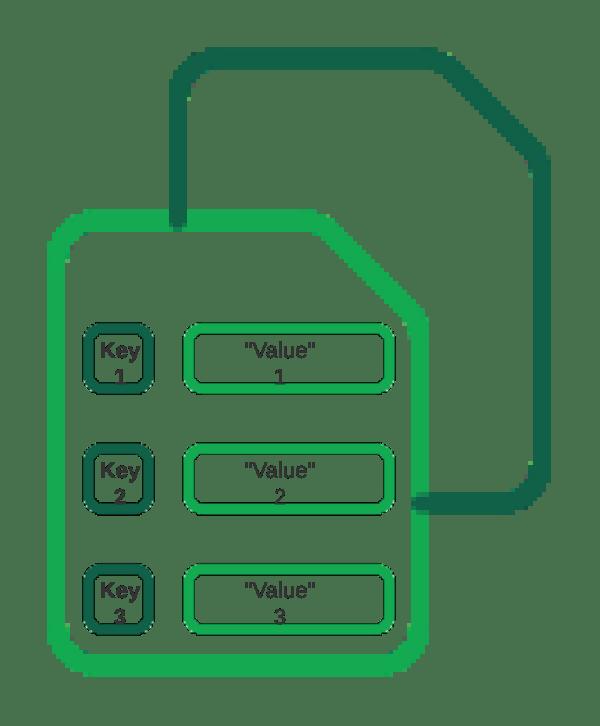 key value structure representation.