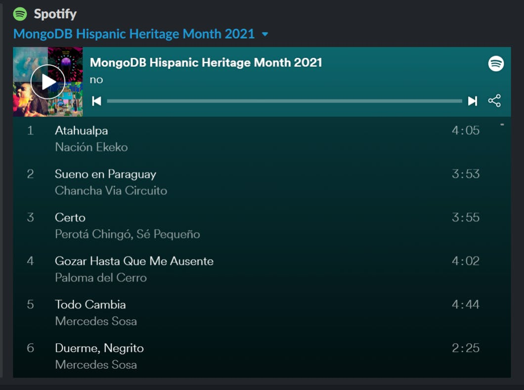 Hispanic Heritage Month Spotify Playlist